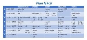Plan lekcji 4a