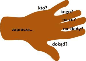 brown-hand-hi